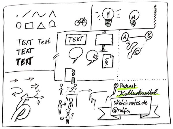 Sketchnote-Übung (Kulturkapital-Podcast) von Ralf Appelt